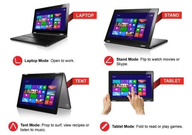 Lenovo Yoga11S - un laptop extrem de portabil