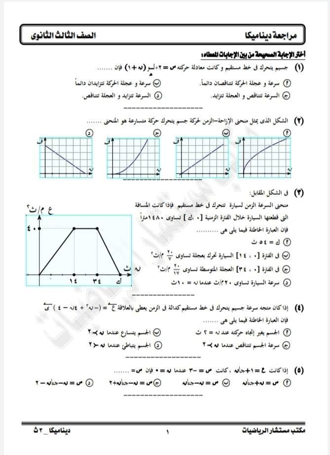 مراجعة ديناميكا للثانوية العامة من مستشار الرياضيات Floor Plans Diagram Visualizations