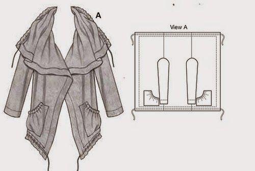 Faire un manteau avec un rectangle de tissu
