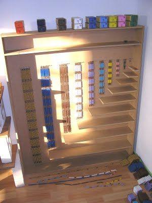 Beautiful Montessori Bead Chain Cabinet
