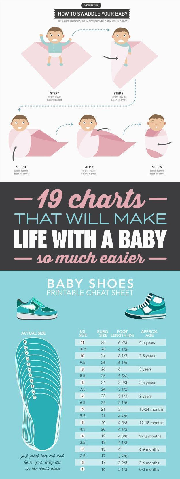 "19 Charts About Babies That Will Make New Parents Go, ""That's Helpful!"" #ParentingTips"