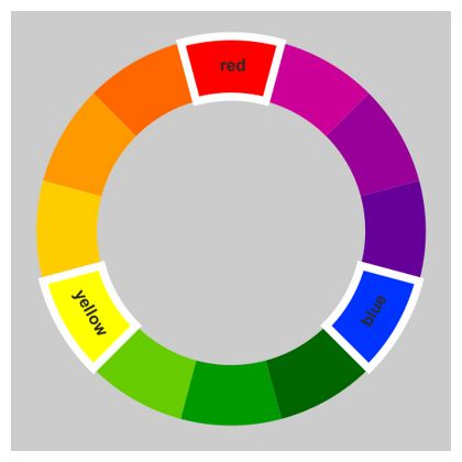 how to make brown colour from primary colours