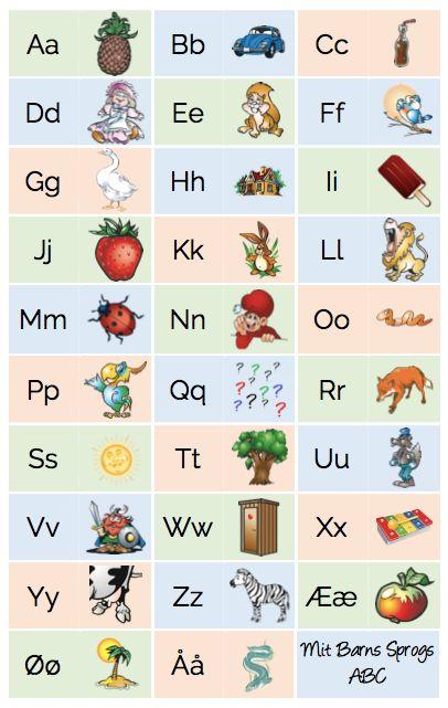(2017-11) Alfabetplakat