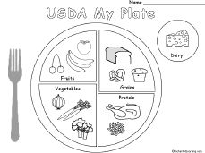 lots of activities for My Plate
