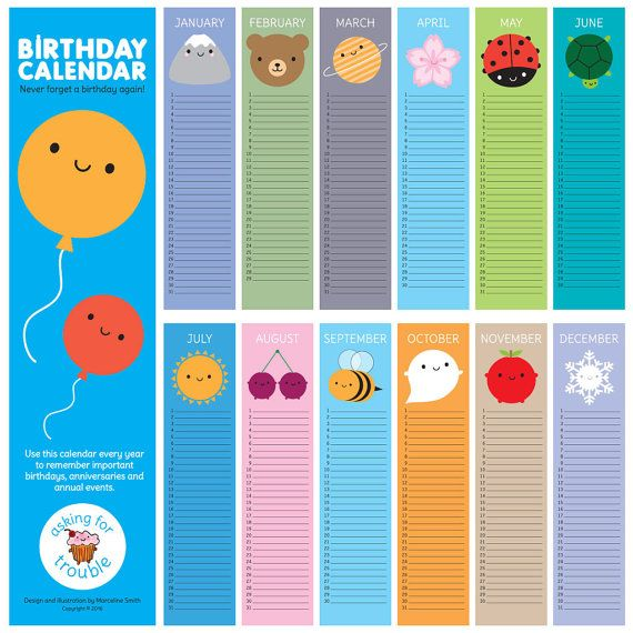 Birthday Calendars Are Brilliant! You Use The Same Calendar Every