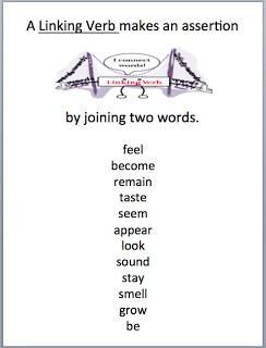 linking verbs list