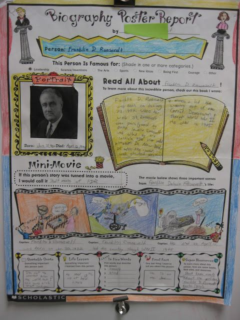 Biography posters these can be purchased from scholastic com this