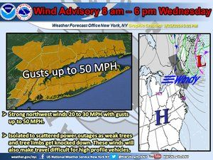Expectations for snowfall on Long Island tomorrow have been tempered, but strong winds could prove problematic for commuters nonetheless. Click ahead for a full weather report.