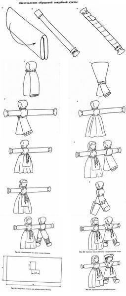 куклы неразлучники мк - Поиск в Google