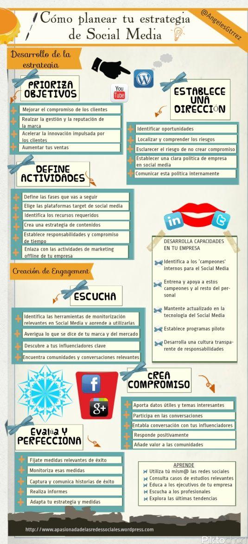 ¿Cómo planear tu estrategia en Social Media?