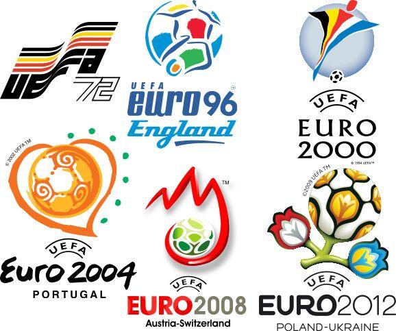 Short History of UEFA European Football Championship
