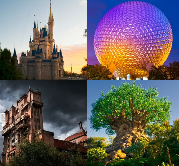 What are the best Days to visit each Disney World Theme Park?