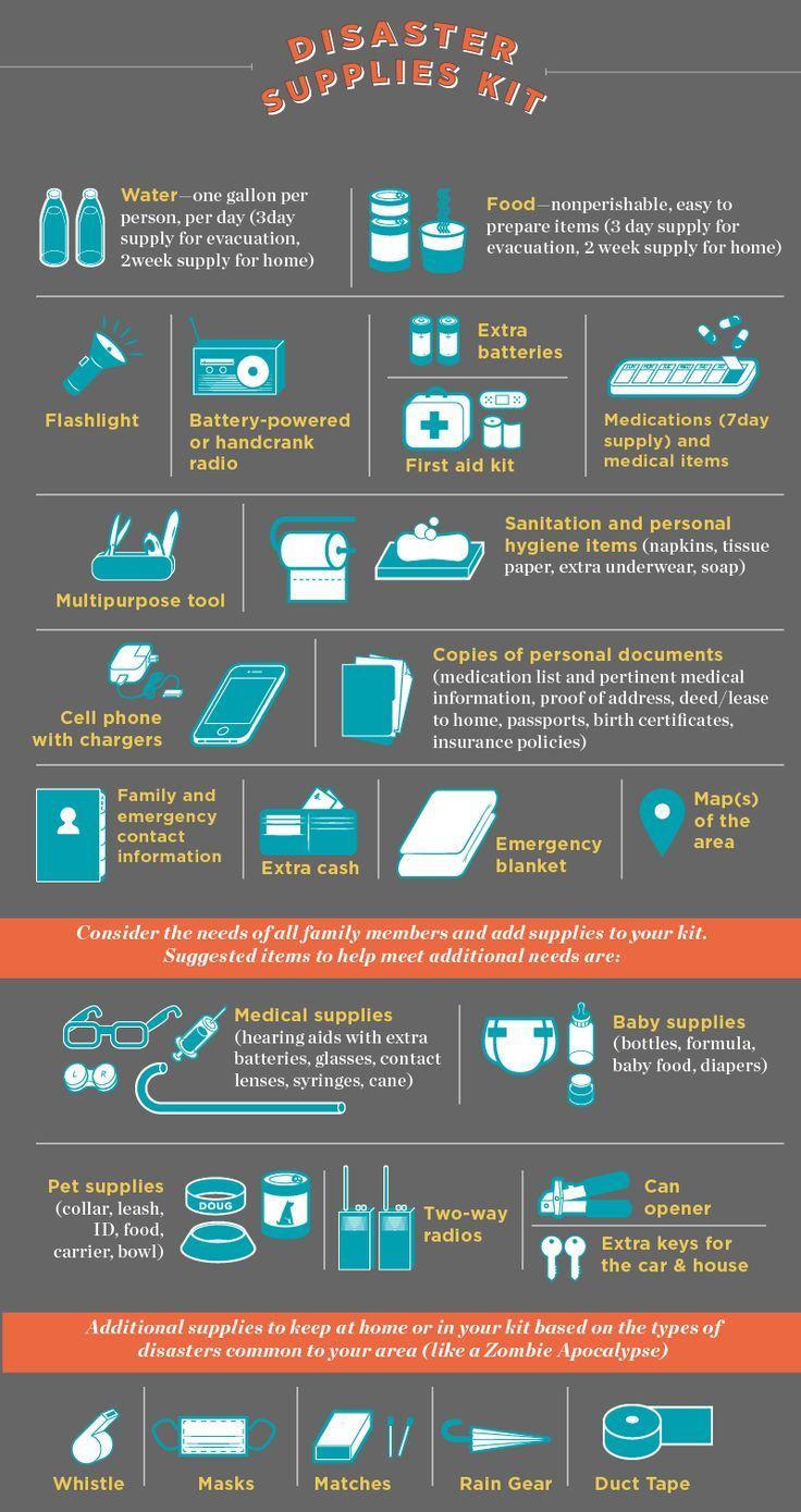 Disaster Supplies Kit Infographic | #SurvivalLife www.SurvivalLife.com