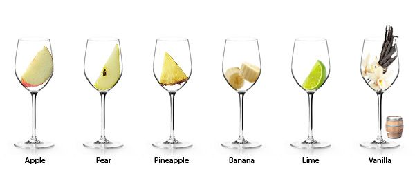 Simple Wine Guide - Chardonnay