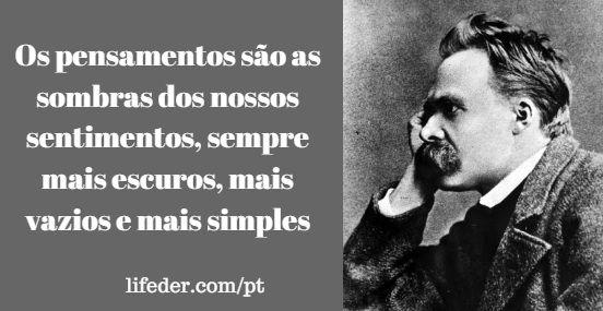 As Melhores 40 Frases de Nietzsche