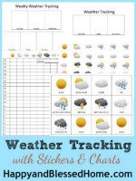 FREE Weather Tracking Charts at HappyandBlessedHome.com