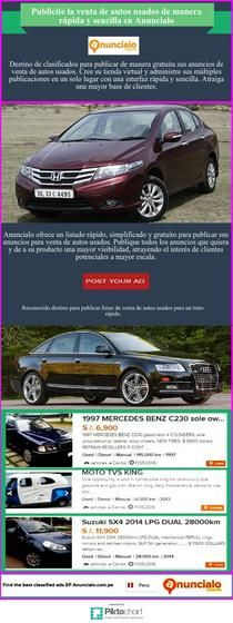 Publicite la venta de autos usados de manera rápida y Sencil | Piktochart Infographic Editor