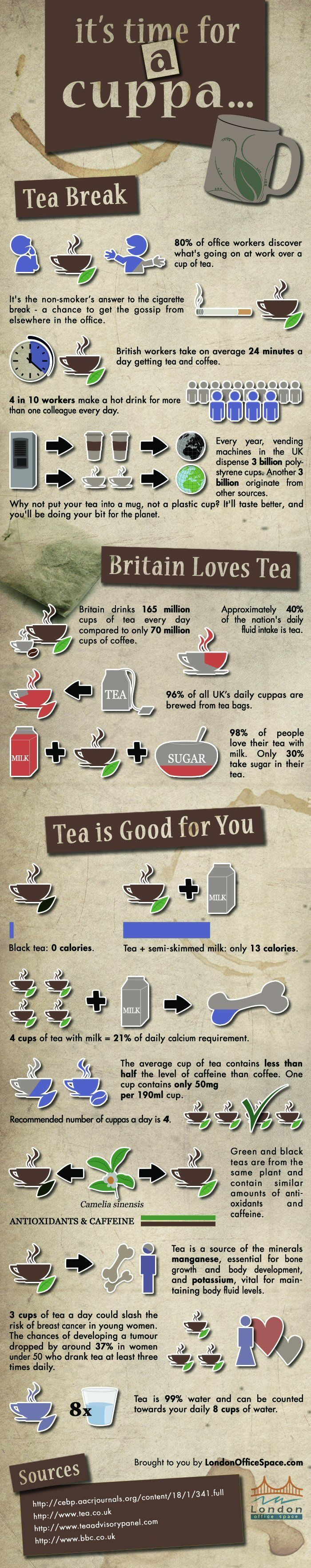 Tea'd off: Younger Brits thumb nose at traditional English beverage
