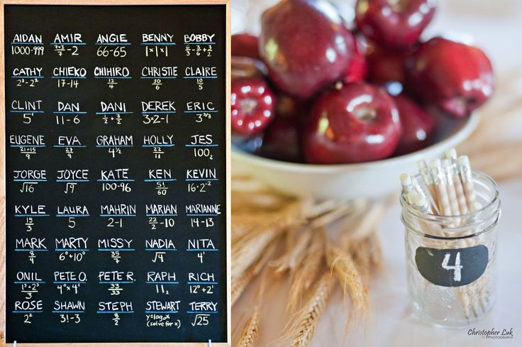 Creative Chalkboard Guest List / Table Seating Chart: Perfect for engineers and other mathematic smarty pants! (The Miller Lash House - Dinner Reception)