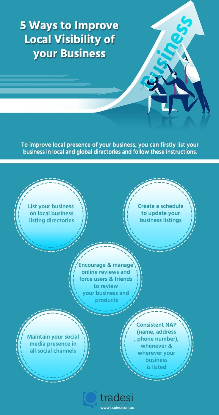 5 Ways to Improve Local Visibility of Your Business - Infographic   To improve local presence of your business, you can firstly list your business in local and global directories and follow these instructions. •List your business on local business listing directories  •Create a schedule to update your business listings •Encourage and manage online reviews and force users and friends to review your business and products.  •Maintain your social media presence in all social channels…