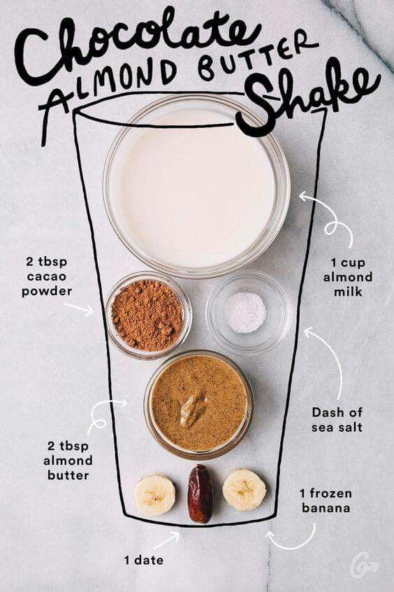 Chocolate almond butter shake
