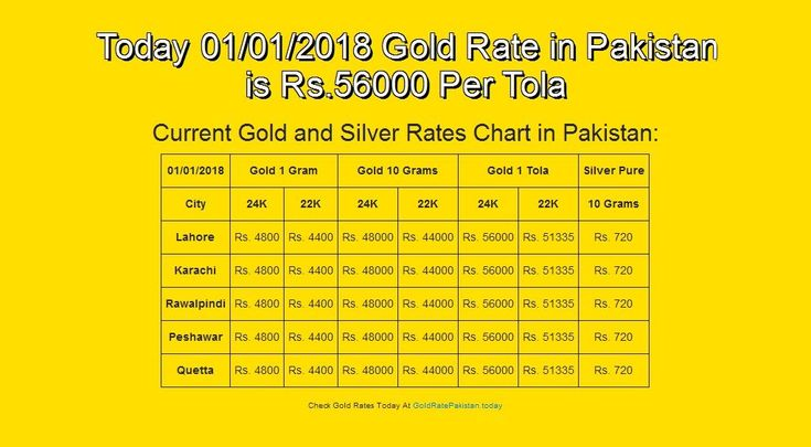 #01-Jan-18, #English, #Goldrate, #Goldratepakistan, #Grp Today 01/01/2018 Gold Rate in Pakistan is Rs.56000 Per Tola #goldratetoday