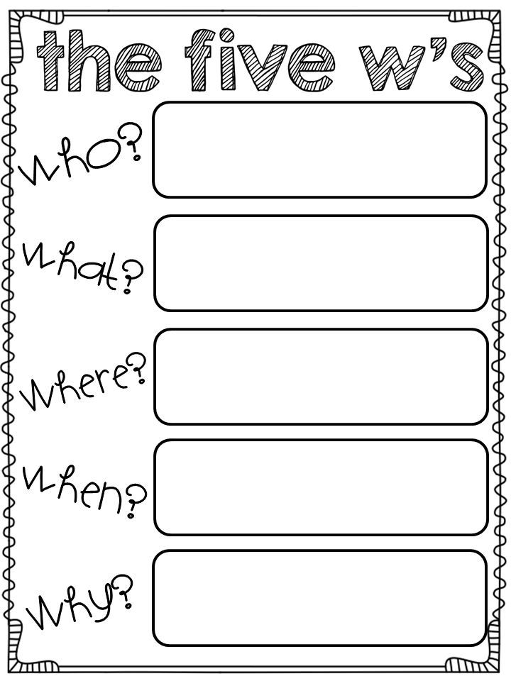 The 5 w's. Question words graphic organizer.