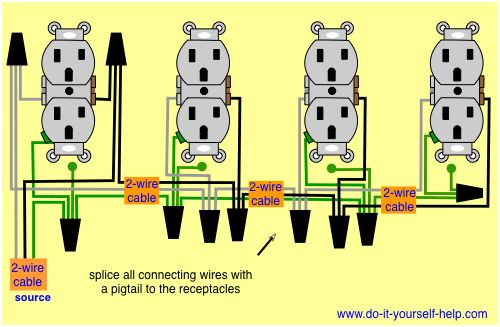 wiring diagram for a row of receptacles Home electrical