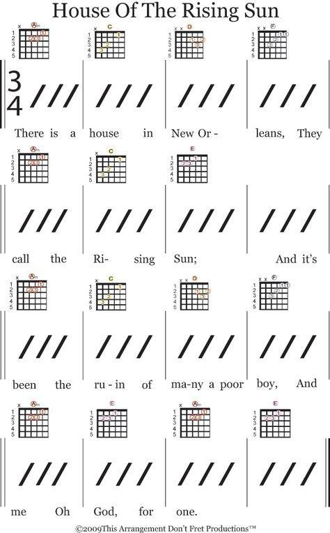 42 best Guitar images on Pinterest | Guitar chords, Guitar lessons ...