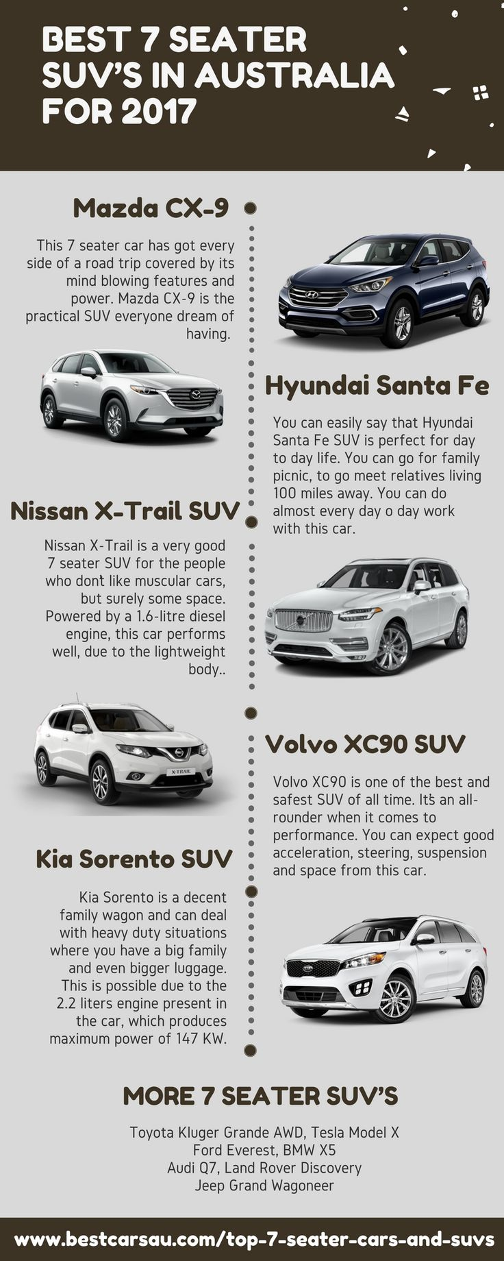 Best 7 Seater Cars of 2017