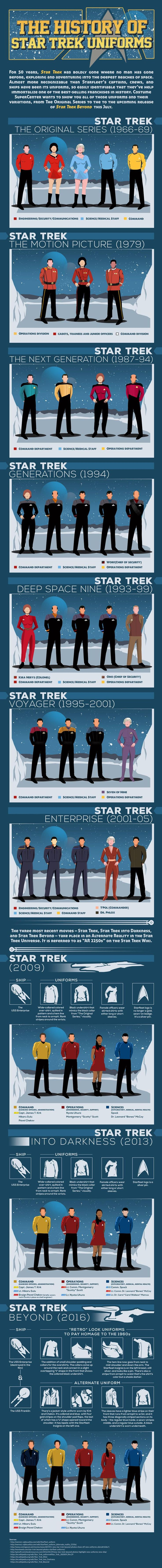 The History of Star Trek Uniforms That Will Beam You Away!