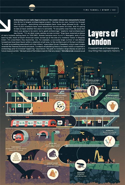 Creation of a full page illustration about Crossrail archeologists rewriting the capital's history, for the June issue of WIRED magazine (UK).