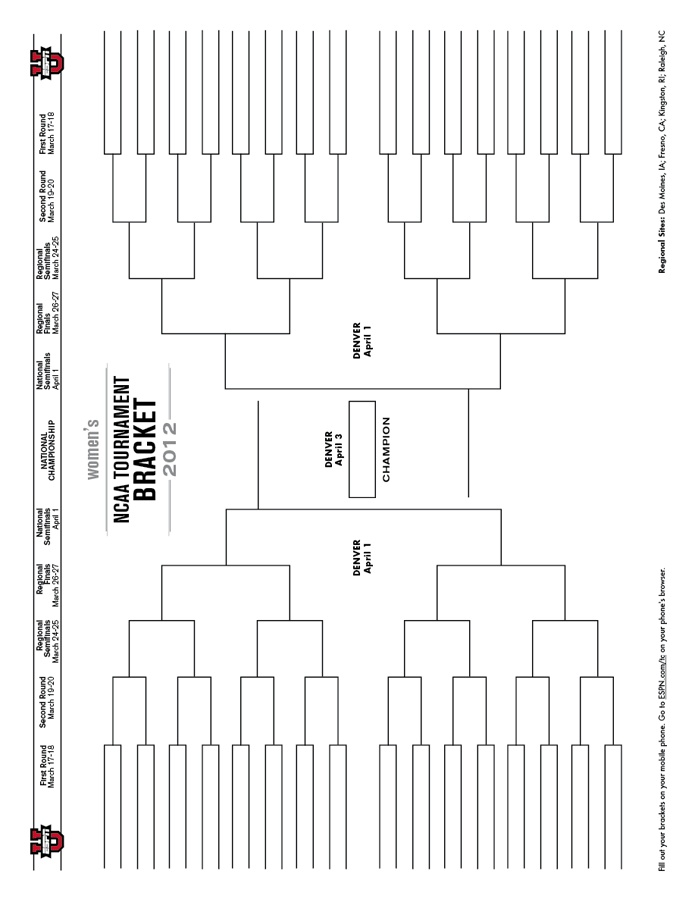 March Madness 2012 Bracket Results