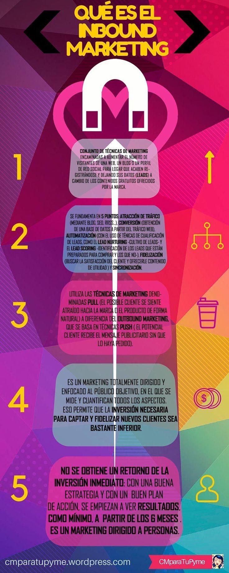 QUÉ ES INBOUND MARKETING #INFOGRAFIA #INFOGRAPHIC #MARKETING Leia os nossos artigos sobre Marketing Digital no Blog Estratégia Digital em http://www.estrategiadigital.pt/category/marketing-digital/