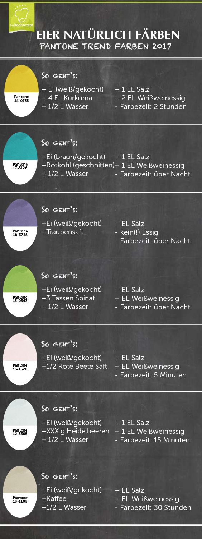 Tipps zum natürlichen Eierfärben – Sarah
