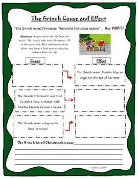 This activity is meant to be accompany a short clip from the movie How The Grinch Stole Christmas. The link to the clip on YouTube is provided with the download. Students will watch the clip and complete a cause and effect chart to answer the question- Why does the Grinch hate Christmas so much?