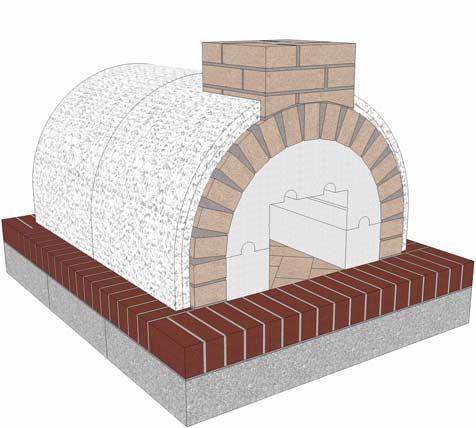Ceramic Fiber Blanket over the Mattone Barile Grande Wood Fired Brick Pizza Oven