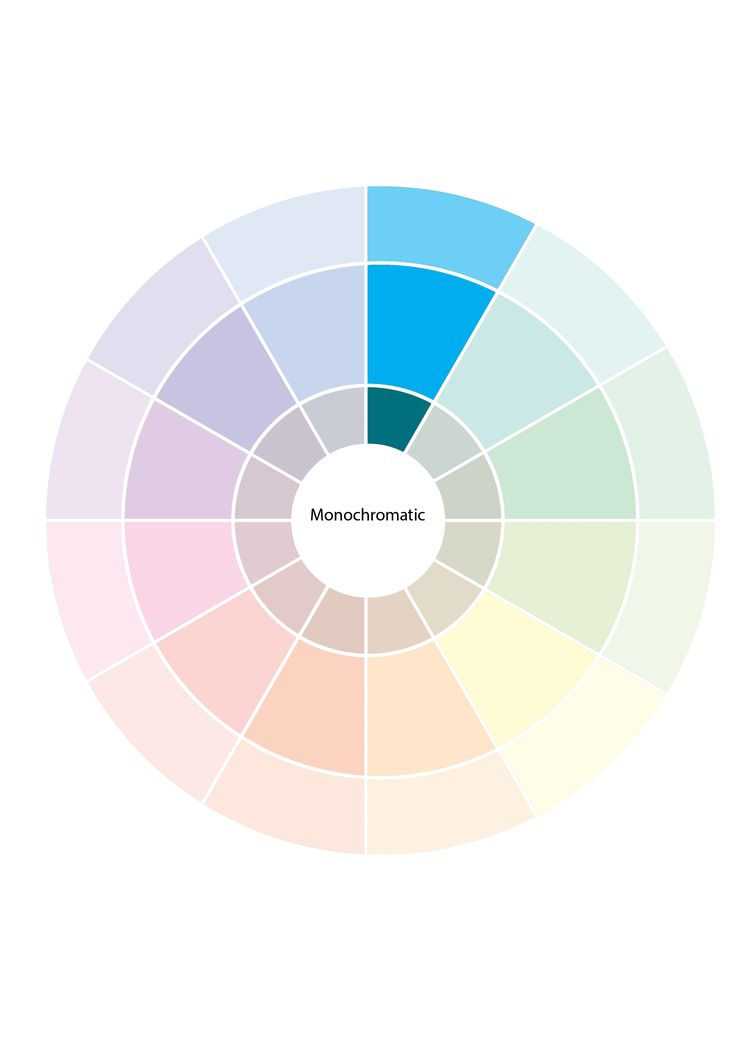 Monochromatic harmony uses various values (tints, tones, and shades) within the same color family.