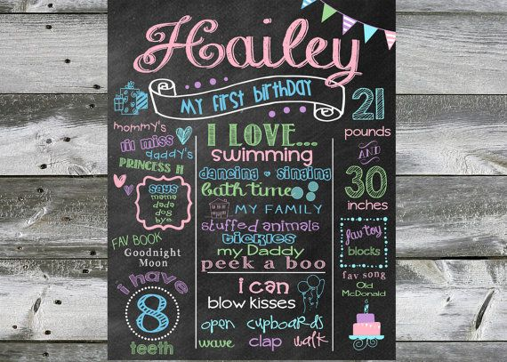 First Birthday Chalkboard  100 CUSTOMIZED Poster by PrincessSnap, $30.00
