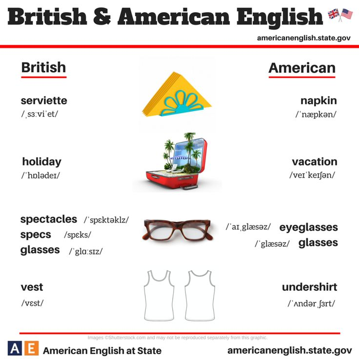 Learn Conversation English - Home | Facebook