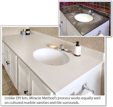 Attractive Painting Laminate Countertops