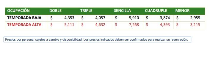 Vamos a Chiapas. PAQUETE CHIAPAS EXPRESS 4D/3N Llámanos 2 61 23 60