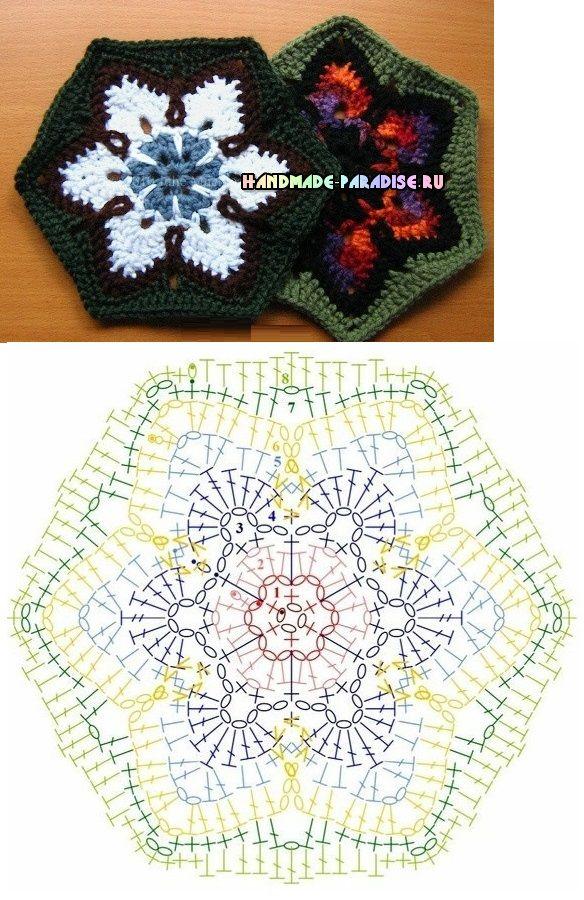 Schemes motifs for knitting crochet blankets