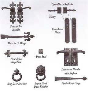 Fancy Commercial Door Entry Hardware - The Best Image Search