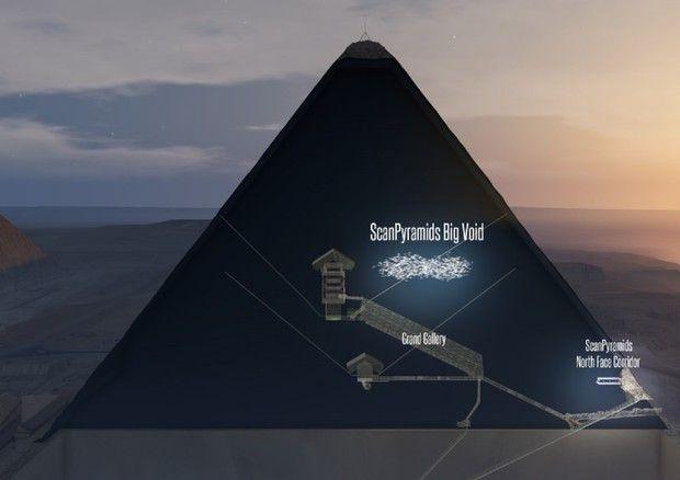 Piramide di Cheope: scoperta un'altra stanza segreta #piramide #di #cheope #antico #egitto #piramide #cheope