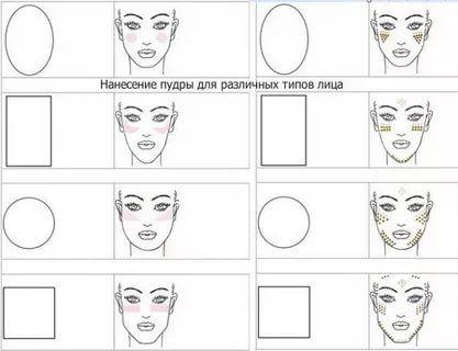 скульптурный макияж для квадратного лица: 16 тыс изображений найдено в Яндекс.Картинках