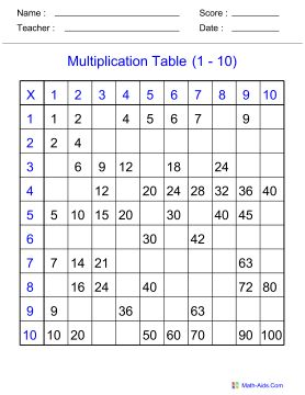 Best Learning Multiplication Table Images On