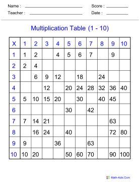 multiplication worksheets for 3rd grade more 3rd grade multiplication printable. Black Bedroom Furniture Sets. Home Design Ideas