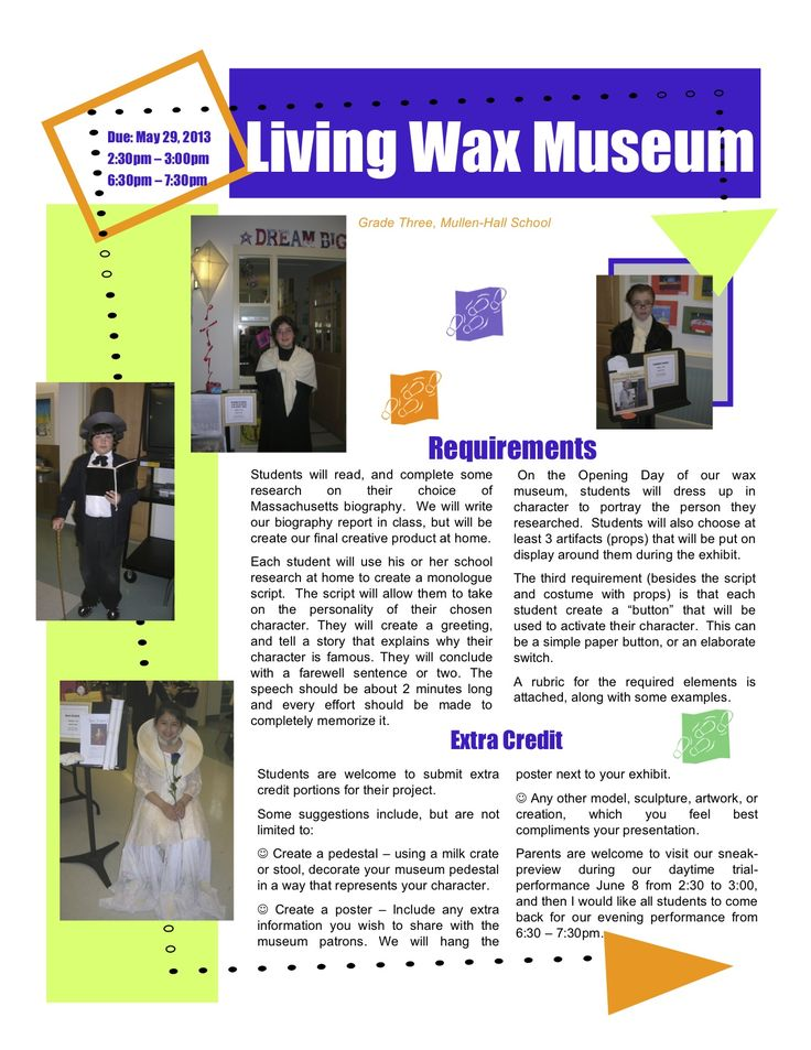 Innovative Classroom History ~ Here s a post outlining the steps for creating living