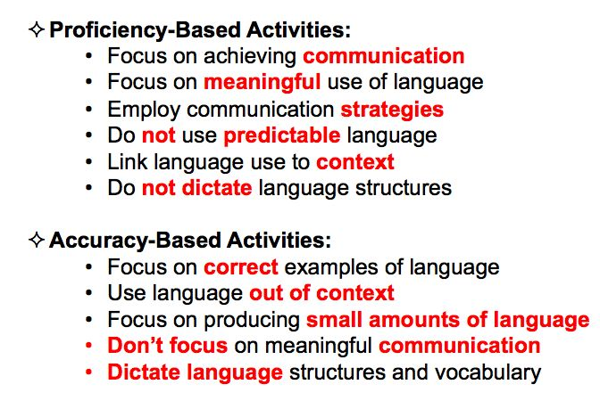 Language Proficiency and Accuracy in the Foreign Language Classroom